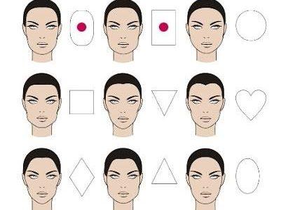كيف تقومين بتحديد شكل وجهك