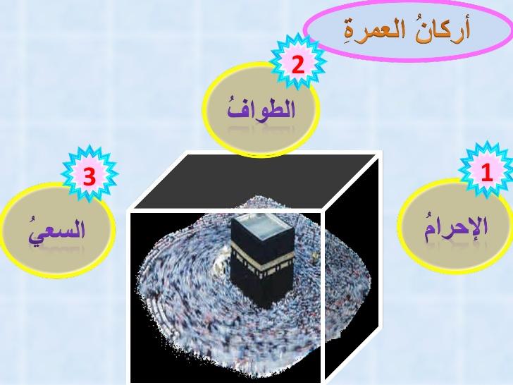 Photo of تعرف على أركان العمرة