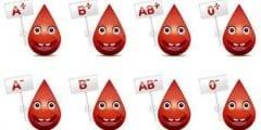 تعرف على عدد فصائل الدم وأنواعها