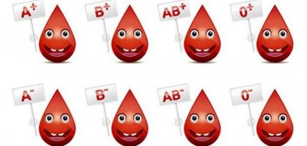 Photo of تعرف على عدد فصائل الدم وأنواعها