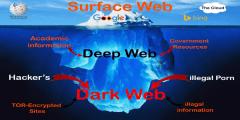 اسرار الديب ويب وكيف يمكن الدخول إليه والفرق بينه وبين الإنترنت العادي