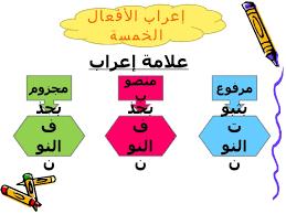 صورة علامات اعراب الافعال الخمسة | علامات نصب الأفعال