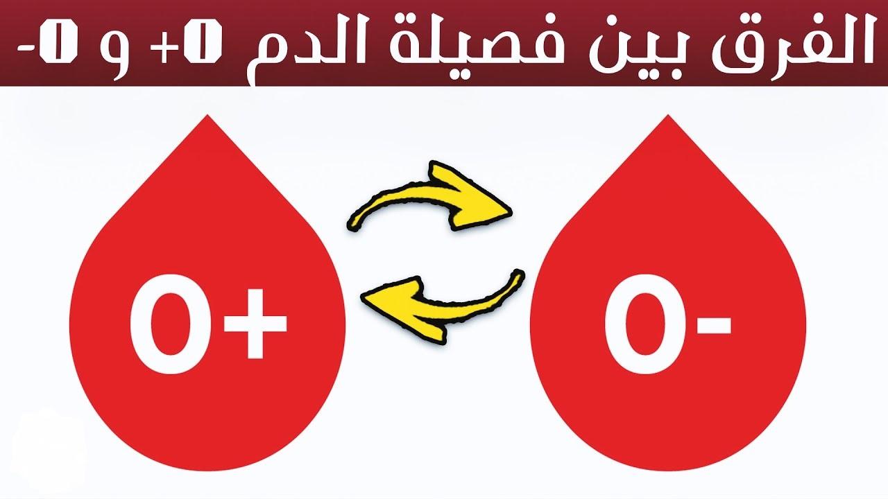 الفرق بين فصيلة O و O ما هي فصائل الدم نادي العرب